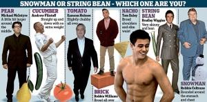 Дослідники з'ясували 7 типів фігур британських чоловіків