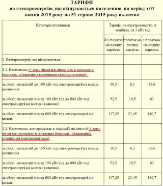 Пільги з оплати електрики для вінничан, власників електроплит, скасовано,-ЗМІ