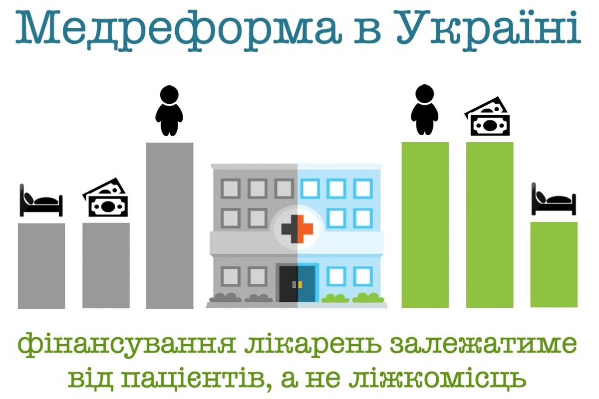 Медична реформа України: що зміниться насправді