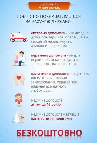 """МОЗ оприлюднив список безкоштовних послуг  медичних закладів """"первинки"""""""