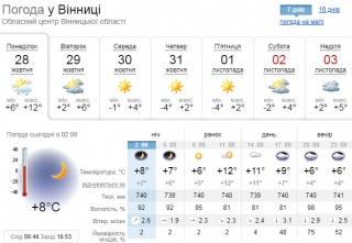 """У понеділок вінничани попрощаються із """"бабиним літом"""": з вівторка очікується суттєве похолодання"""